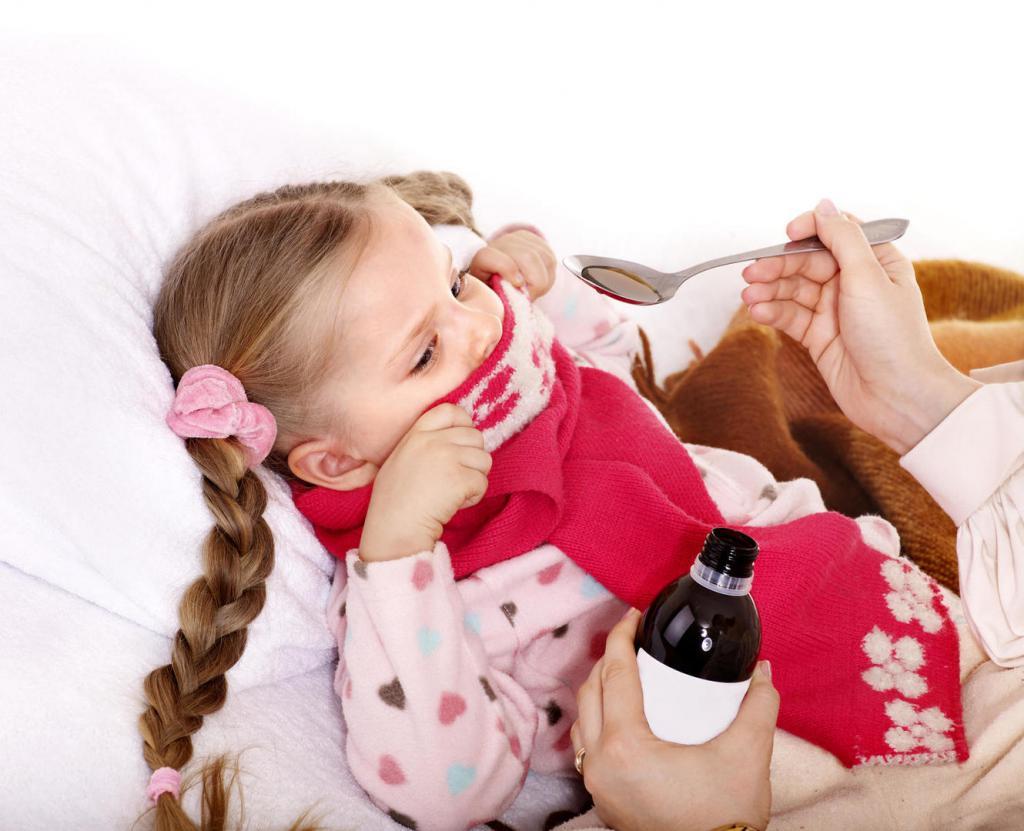 ибупрофен для детей сироп