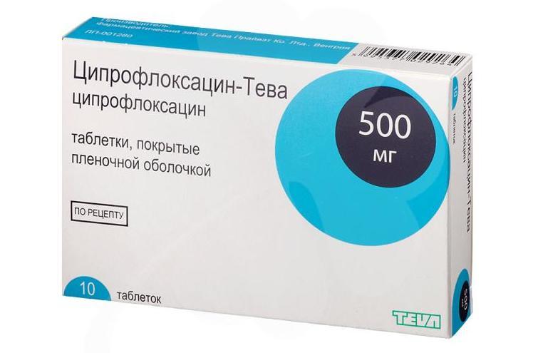 Как принимать ципрофлоксацин 500 мг до еды или после