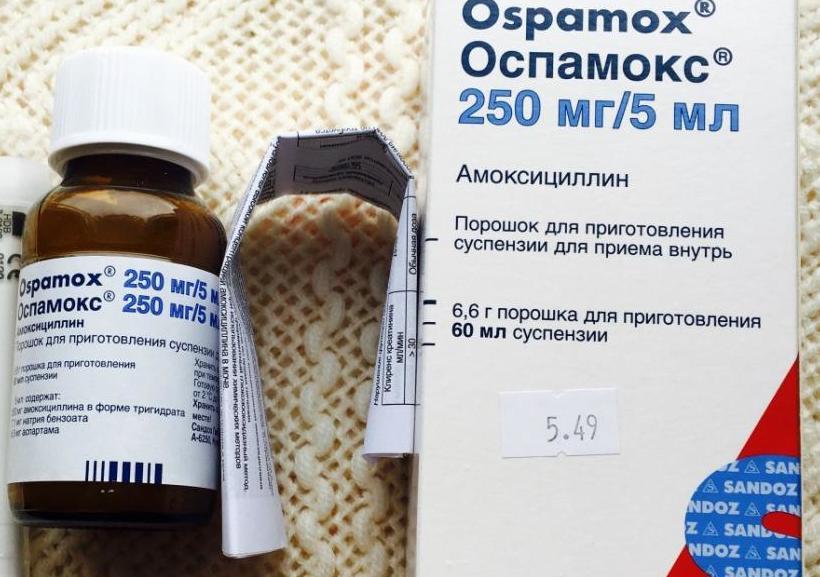 Порошок для суспензии 250 мг/5 мл